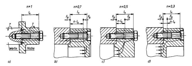 003-diagramm